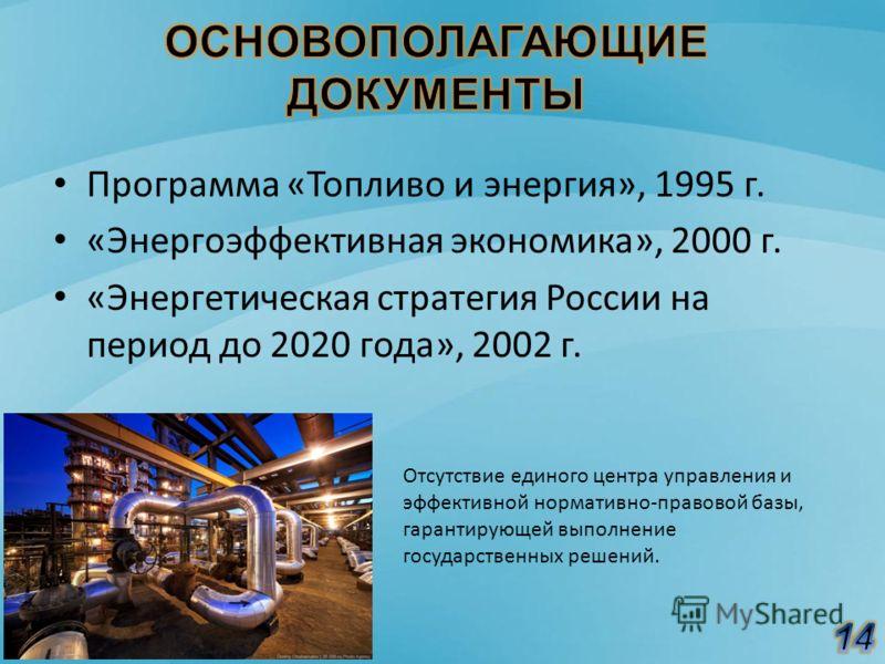 Программа «Топливо и энергия», 1995 г. «Энергоэффективная экономика», 2000 г. «Энергетическая стратегия России на период до 2020 года», 2002 г. Отсутствие единого центра управления и эффективной нормативно-правовой базы, гарантирующей выполнение госу