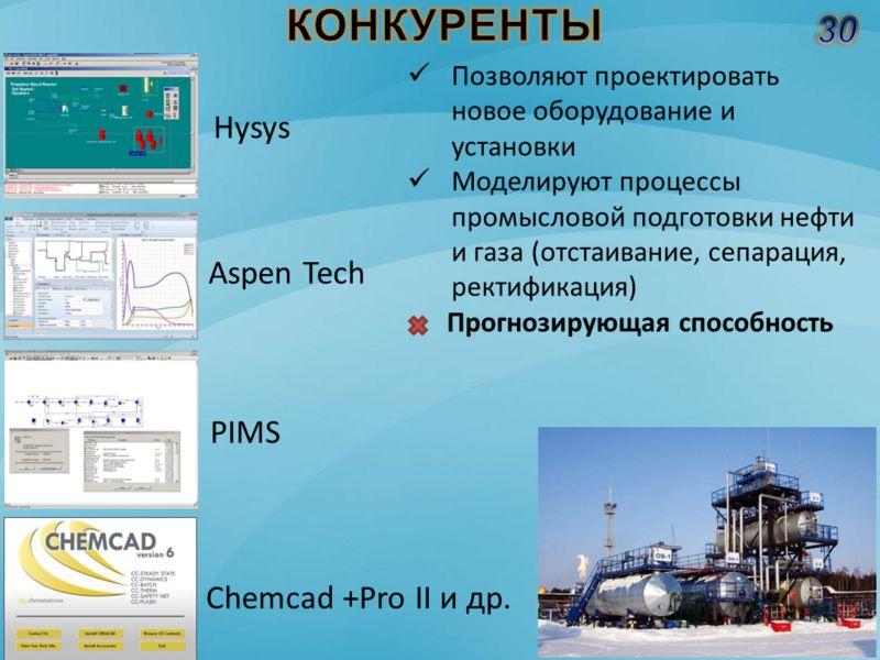 Позволяют проектировать новое оборудование и установки Моделируют процессы промысловой подготовки нефти и газа (отстаивание, сепарация, ректификация) Прогнозирующая способность Hysys Aspen Tech PIMS Chemcad +Pro II и др.