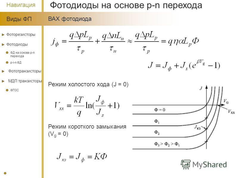 Фотодиоды на основе p-n перехода Виды ФП Навигация ВАХ фотодиода Режим холостого хода (J = 0) Режим короткого замыкания (V g = 0) Фоторезисторы Фотодиоды Фототранзисторы МДП транзисторы p-i-n ФД ФД на основе p-n перехода ФПЗС