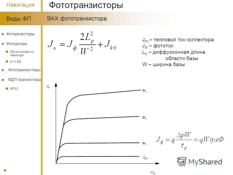 Виды ФП Навигация Фототранзисторы ВАХ фототранзистора. J ko – тепловой ток коллектора J ф – фототок L p – диффузионная длина области базы W – ширина базы Фоторезисторы Фотодиоды Фототранзисторы МДП транзисторы p-i-n ФД ФД на основе p-n перехода ФПЗС