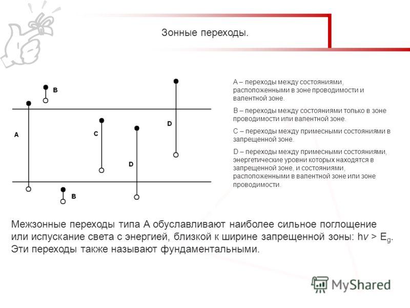 Межзонные переходы типа А обуславливают наиболее сильное поглощение или испускание света с энергией, близкой к ширине запрещенной зоны: hv > E g. Эти переходы также называют фундаментальными. Зонные переходы. A – переходы между состояниями, расположе