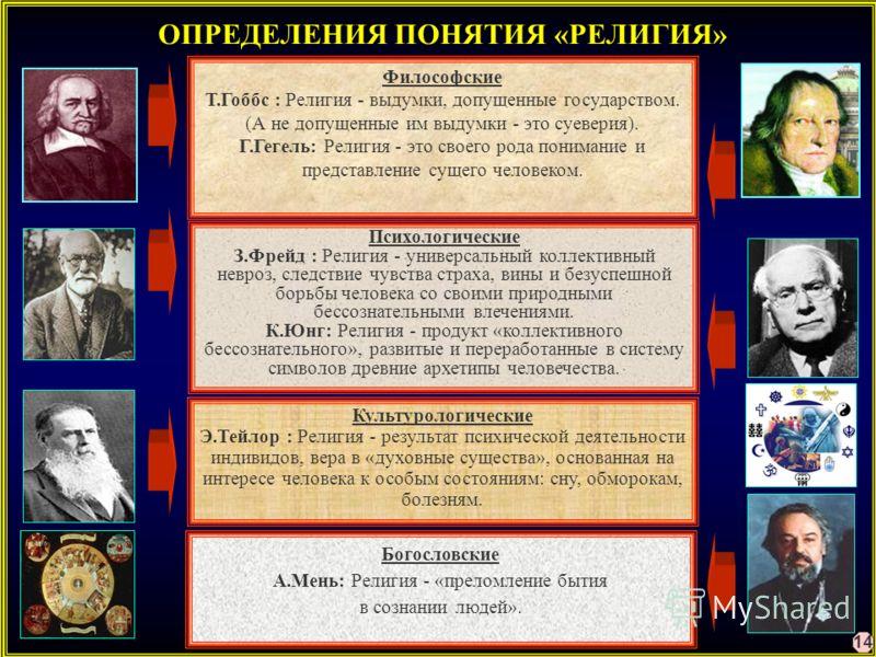 ОПРЕДЕЛЕНИЯ ПОНЯТИЯ «РЕЛИГИЯ» Философские Т.Гоббс : Религия - выдумки, допущенные государством. (А не допущенные им выдумки - это суеверия). Г.Гегель: Религия - это своего рода понимание и представление сущего человеком. Психологические З.Фрейд : Рел