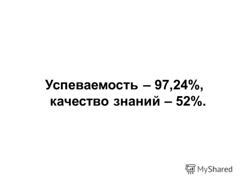 Успеваемость – 97,24%, качество знаний – 52%.