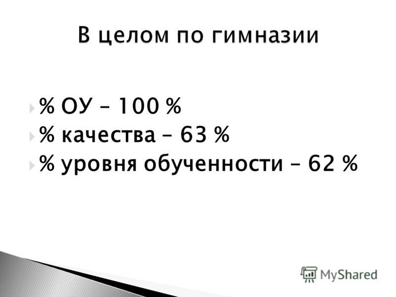 % ОУ – 100 % % качества – 63 % % уровня обученности – 62 %