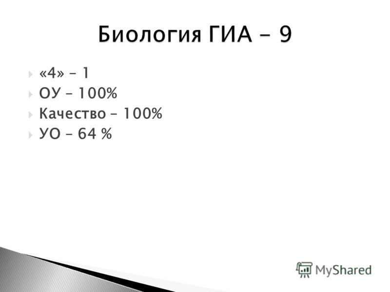 «4» – 1 ОУ – 100% Качество – 100% УО – 64 %