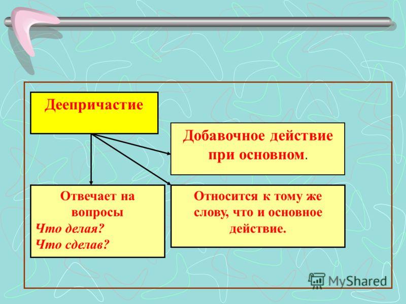 Деепричастие Добавочное действие при основном. Относится к тому же слову, что и основное действие. Отвечает на вопросы Что делая? Что сделав?