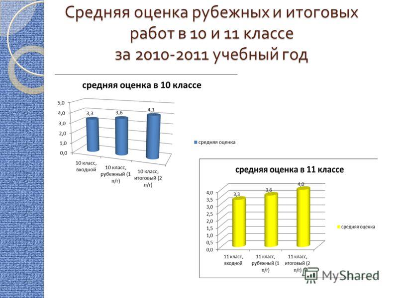 Средняя оценка рубежных и итоговых работ в 10 и 11 классе за 2010-2011 учебный год