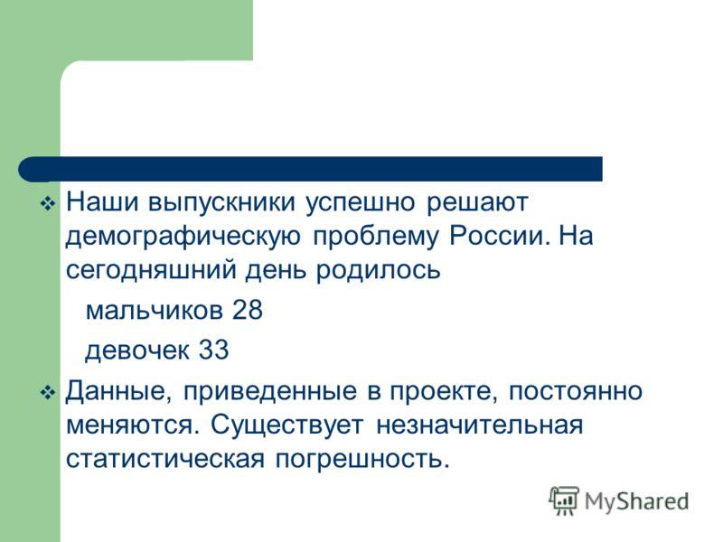 Наши выпускники успешно решают демографическую проблему России. На сегодняшний день родилось мальчиков 28 девочек 33 Данные, приведенные в проекте, постоянно меняются. Существует незначительная статистическая погрешность.