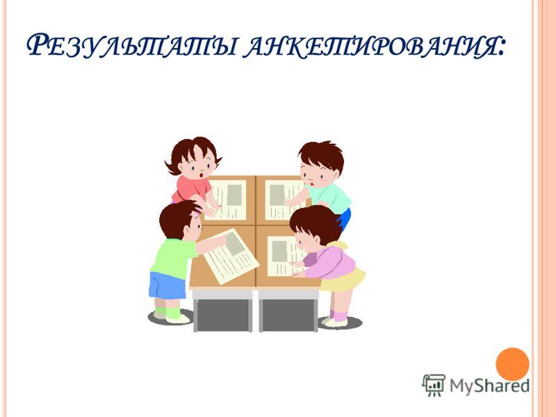 Р ЕЗУЛЬТАТЫ АНКЕТИРОВАНИЯ :