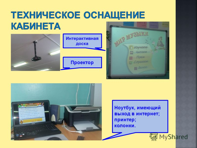 Интерактивная доска Проектор Ноутбук, имеющий выход в интернет; принтер; колонки.