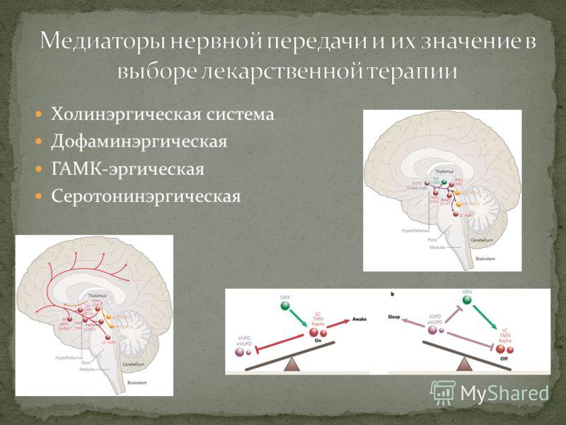 Холинэргическая система Дофаминэргическая ГАМК-эргическая Серотонинэргическая