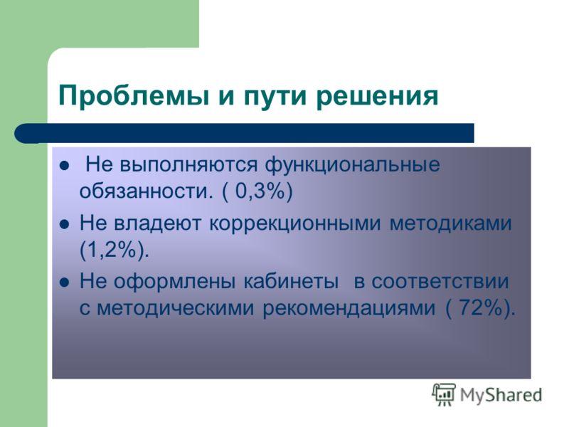 Проблемы и пути решения Не выполняются функциональные обязанности. ( 0,3%) Не владеют коррекционными методиками (1,2%). Не оформлены кабинеты в соответствии с методическими рекомендациями ( 72%).