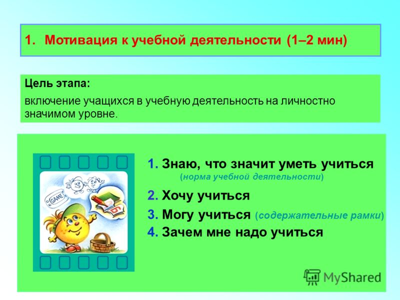 1.Мотивация к учебной деятельности (1–2 мин) Цель этапа: включение учащихся в учебную деятельность на личностно значимом уровне. 1. Знаю, что значит уметь учиться (норма учебной деятельности) 2. Хочу учиться 3. Могу учиться (содержательные рамки) 4.