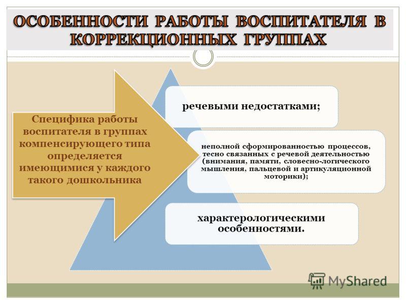 должностная инструкция воспитателя логопедической группы доу скачать