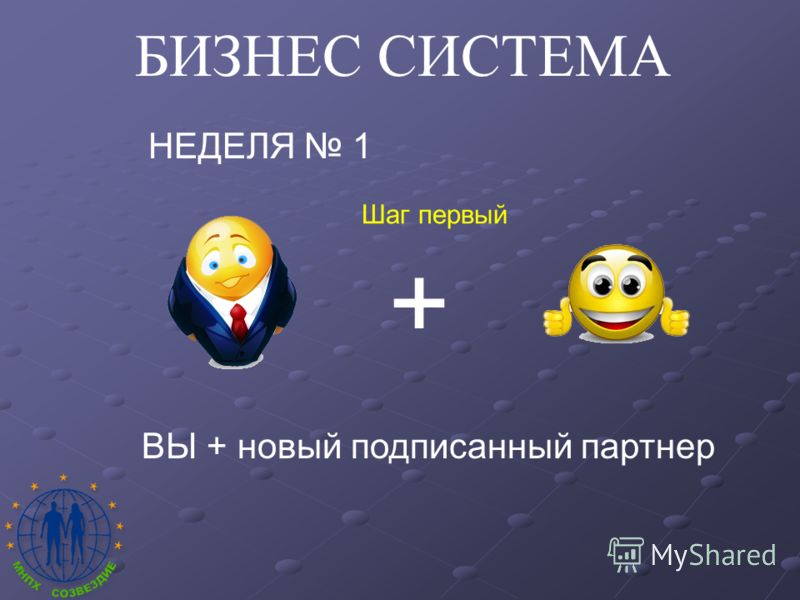 БИЗНЕС СИСТЕМА НЕДЕЛЯ 1 + ВЫ + новый подписанный партнер Шаг первый
