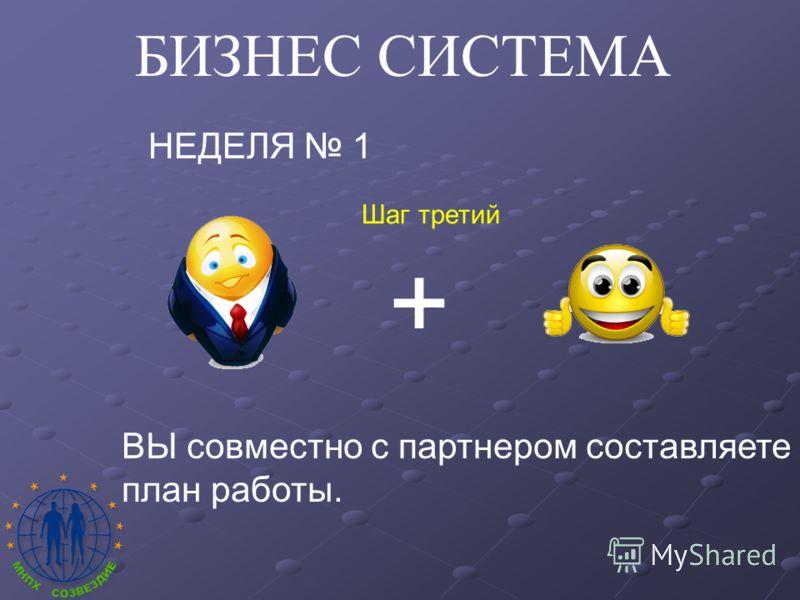 БИЗНЕС СИСТЕМА НЕДЕЛЯ 1 + ВЫ совместно с партнером составляете план работы. Шаг третий