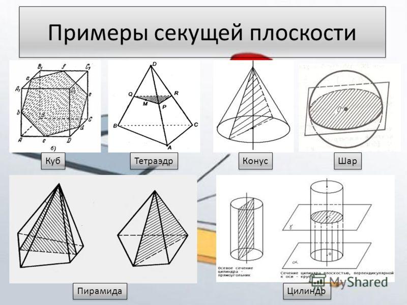 Примеры секущей плоскости Куб Тетраэдр Конус Шар Пирамида Цилиндр