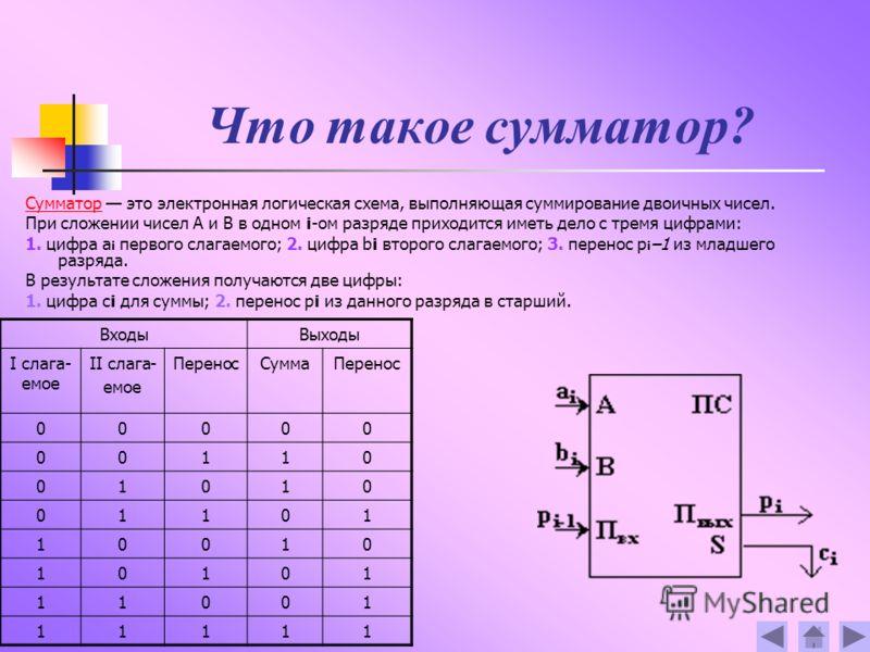 Что такое сумматор? Сумматор это электронная логическая схема, выполняющая суммирование двоичных чисел. При сложении чисел A и B в одном i-ом разряде приходится иметь дело с тремя цифрами: 1. цифра a i первого слагаемого; 2. цифра bi второго слагаемо