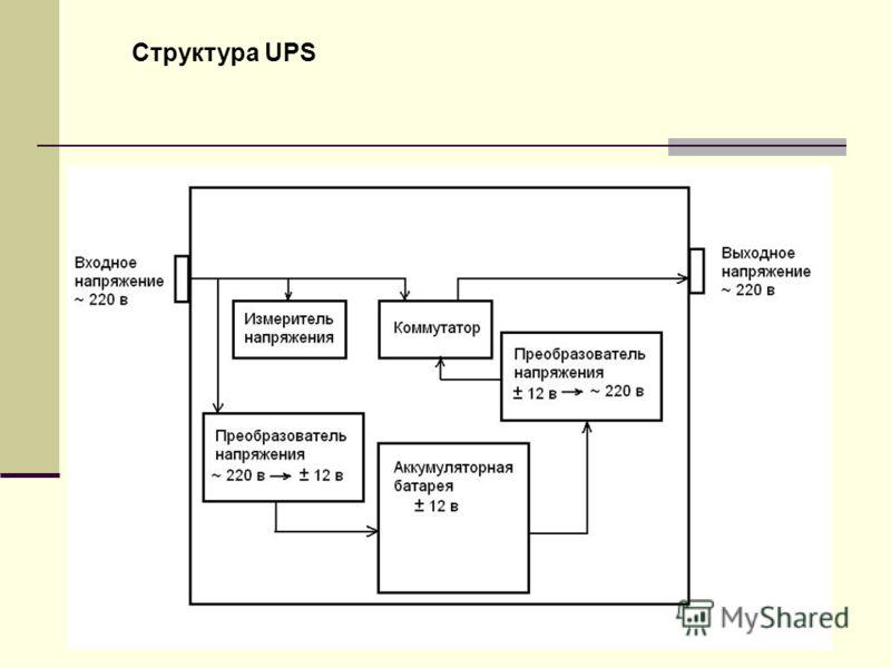 Структура UPS