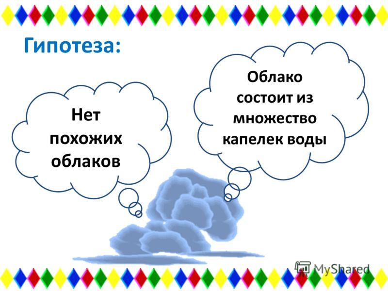 Гипотеза: Нет похожих облаков Облако состоит из множество капелек воды