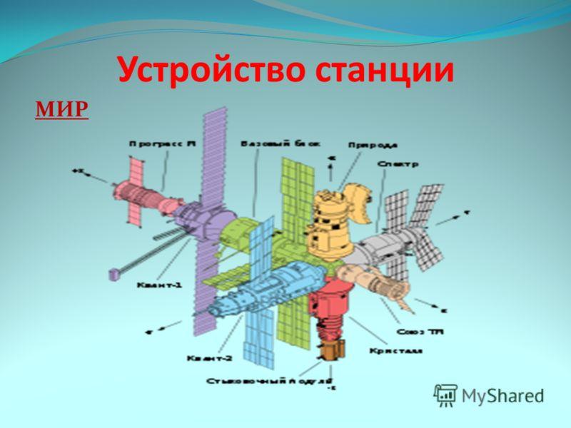 Устройство станции МИР