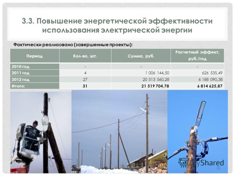 3.3. Повышение энергетической эффективности использования электрической энергии ПериодКол-во, шт.Сумма, руб. Расчетный эффект, руб./год 2010 год - - - 2011 год 41 006 144,50 626 535,49 2012 год 2720 513 560,28 6 188 090,38 Итого: 31 21 519 704,78 6 8