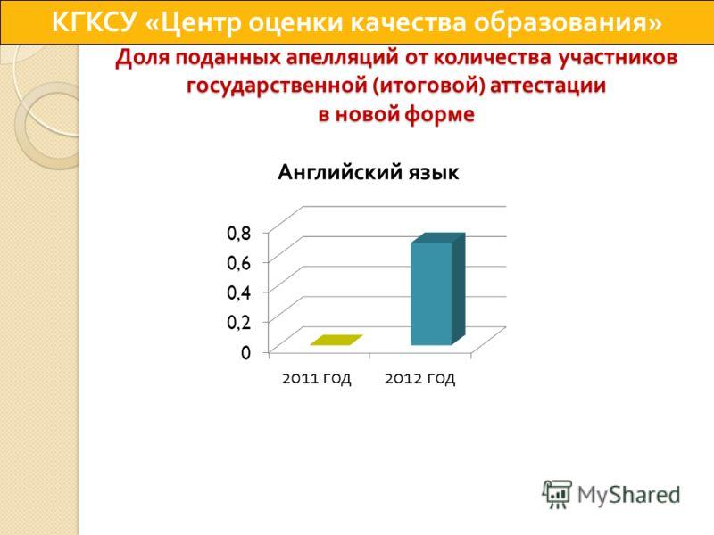 Доля поданных апелляций от количества участников государственной ( итоговой ) аттестации в новой форме КГКСУ « Центр оценки качества образования »