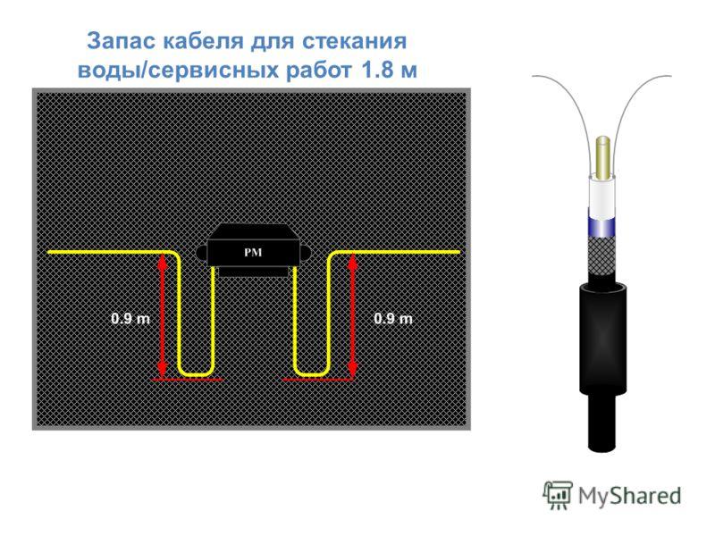 Запас кабеля для стекания воды/сервисных работ 1.8 м