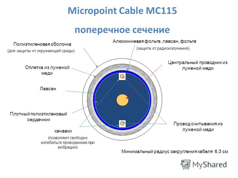 Micropoint Cable MC115 поперечное сечение Полиэтиленовая оболочка Оплетка из луженой меди Алюминиевая фольга, лавсан, фольга Лавсан Плотный полиэтиленовый сердечник Центральный проводник из луженой меди канавки Провод считывания из луженой меди (для