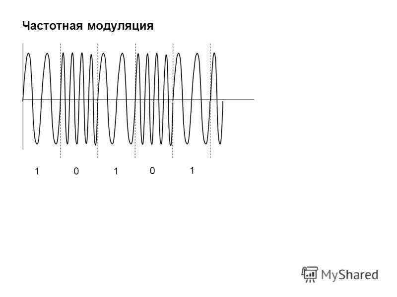 1 01 1 0 Частотная модуляция
