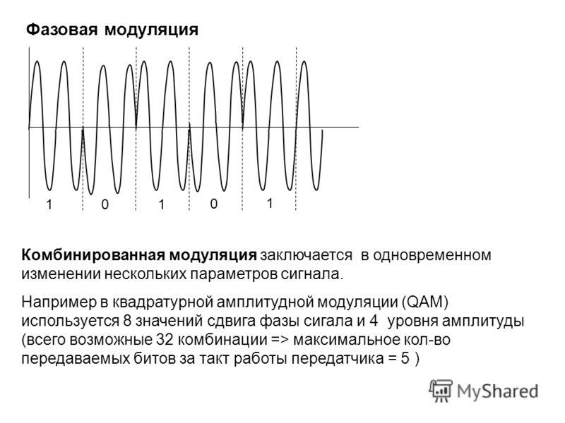 Фазовая модуляция 1 01 1 0 Комбинированная модуляция заключается в одновременном изменении нескольких параметров сигнала. Например в квадратурной амплитудной модуляции (QAM) используется 8 значений сдвига фазы сигала и 4 уровня амплитуды (всего возмо