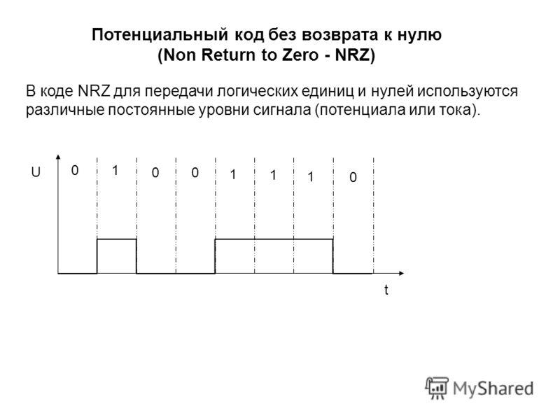 0 00 0 1 1 1 1 t U В коде NRZ для передачи логических единиц и нулей используются различные постоянные уровни сигнала (потенциала или тока). Потенциальный код без возврата к нулю (Non Return to Zero - NRZ)