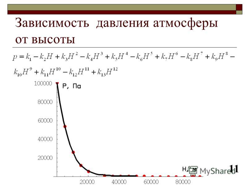 Зависимость давления атмосферы от высоты 11