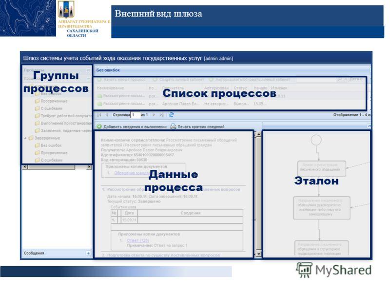 Внешний вид шлюза Группы процессов Список процессов Эталон Данные процесса ГБУ СО «СОЦИ», Южно-Сахалинск, 2011