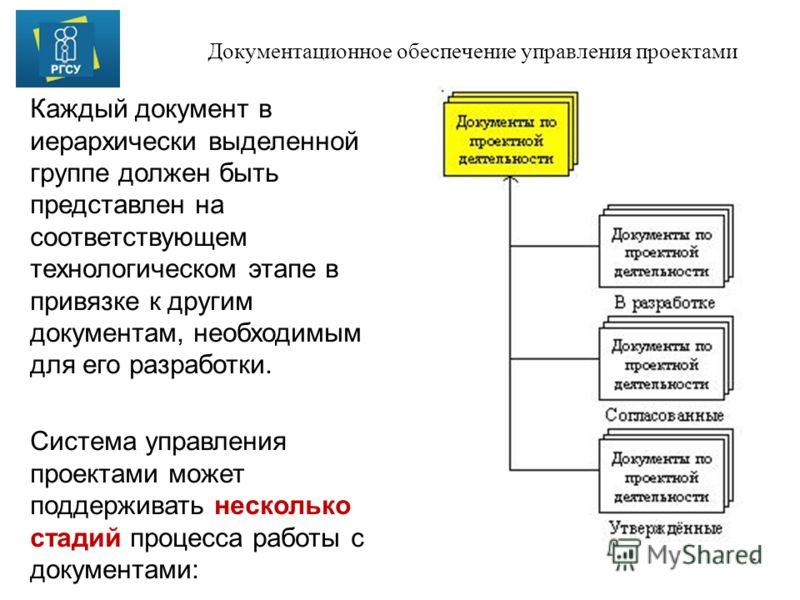 Каждый документ в иерархически выделенной группе должен быть представлен на соответствующем технологическом этапе в привязке к другим документам, необходимым для его разработки. Система управления проектами может поддерживать несколько стадий процесс