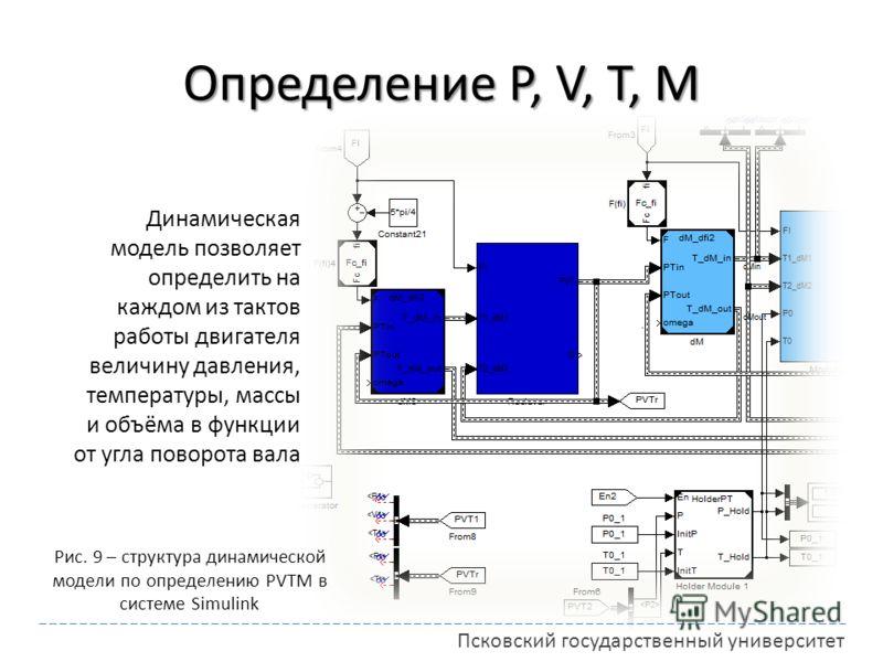Определение P, V, T, M Рис. 9 – структура динамической модели по определению PVTM в системе Simulink Динамическая модель позволяет определить на каждом из тактов работы двигателя величину давления, температуры, массы и объёма в функции от угла поворо