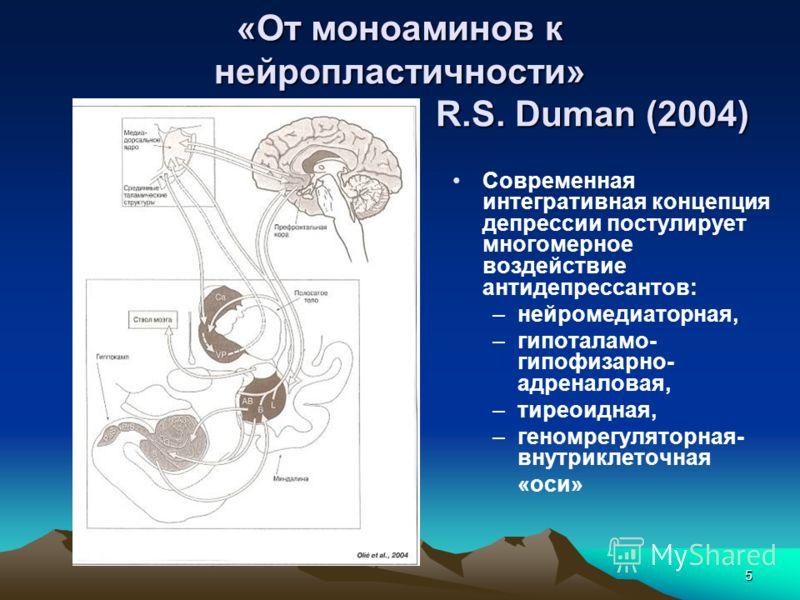 5 «От моноаминов к нейропластичности» R.S. Duman (2004) Современная интегративная концепция депрессии постулирует многомерное воздействие антидепрессантов: –нейромедиаторная, –гипоталамо- гипофизарно- адреналовая, –тиреоидная, –геномрегуляторная- вну