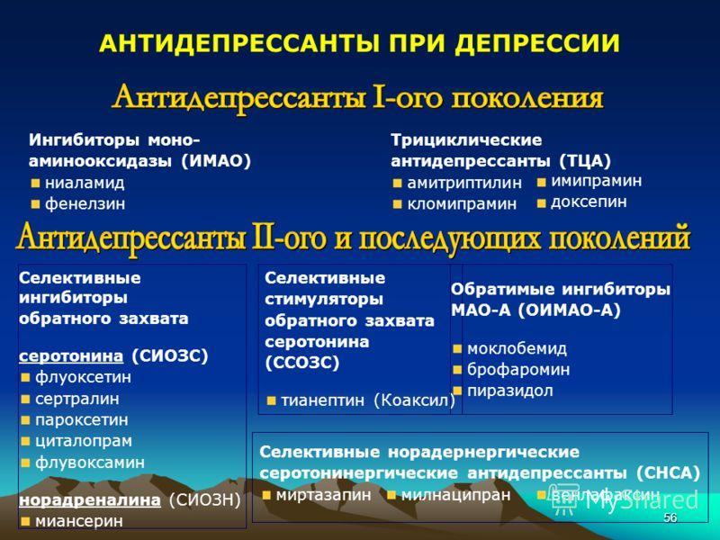 56 АНТИДЕПРЕССАНТЫ ПРИ ДЕПРЕССИИ Ингибиторы моно- аминооксидазы (ИМАО) ниаламид фенелзин Трициклические антидепрессанты (ТЦА) амитриптилин кломипрамин имипрамин доксепин Селективные ингибиторы обратного захвата серотонина (СИОЗС) флуоксетин сертралин