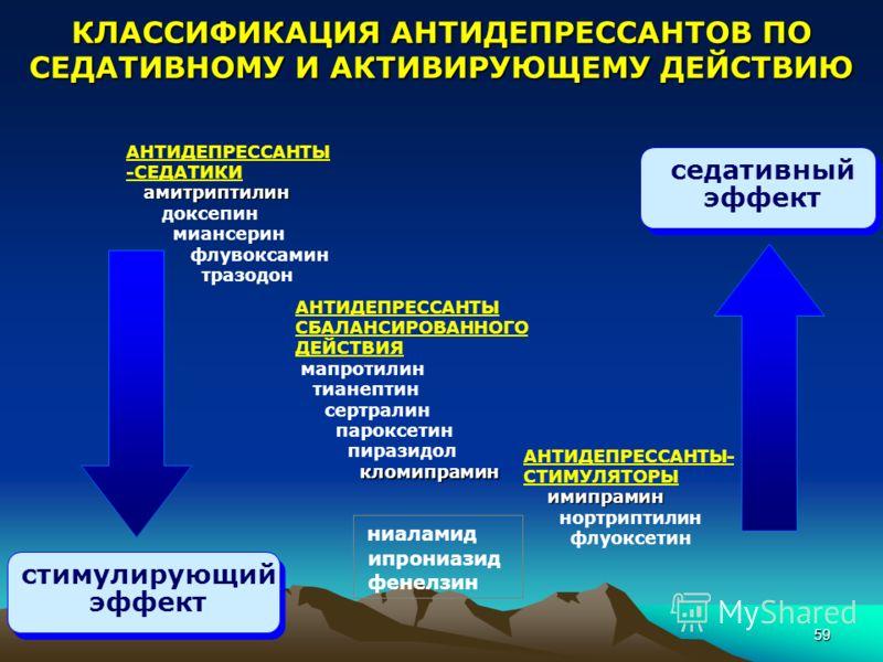 59 АНТИДЕПРЕССАНТЫ -СЕДАТИКИ амитриптилин доксепин миансерин флувоксамин тразодон АНТИДЕПРЕССАНТЫ СБАЛАНСИРОВАННОГО ДЕЙСТВИЯ мапротилин тианептин сертралин пароксетин пиразидол кломипрамин АНТИДЕПРЕССАНТЫ- СТИМУЛЯТОРЫ имипрамин нортриптилин флуоксети