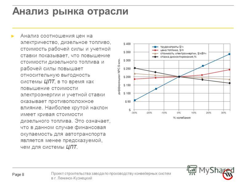 Проект строительства завода по производству конвейерных систем в г. Ленинск-Кузнецкий Page 8 Анализ рынка отрасли Анализ соотношения цен на электричество, дизельное топливо, стоимость рабочей силы и учетной ставки показывает, что повышение стоимости