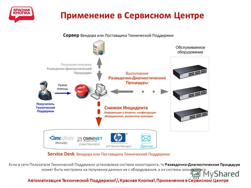 Применение в Сервисном Центре Автоматизация Технической Поддержки\\ Красная Кнопка\ Применение в Сервисном Центре Если в сети Получателя Технической Поддержки установлена система мониторинга, то Разведочно-Диагностическая Процедура может быть настрое