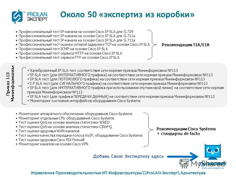 Около 50 «экспертиз из коробки» Управление Производительностью ИТ-Инфраструктуры\\ProLAN-Эксперт\ Архитектура Профессиональный тест IP-канала на основе Cisco IP SLA для G.729 Профессиональный тест IP-канала на основе Cisco IP SLA для G.711u Профессио