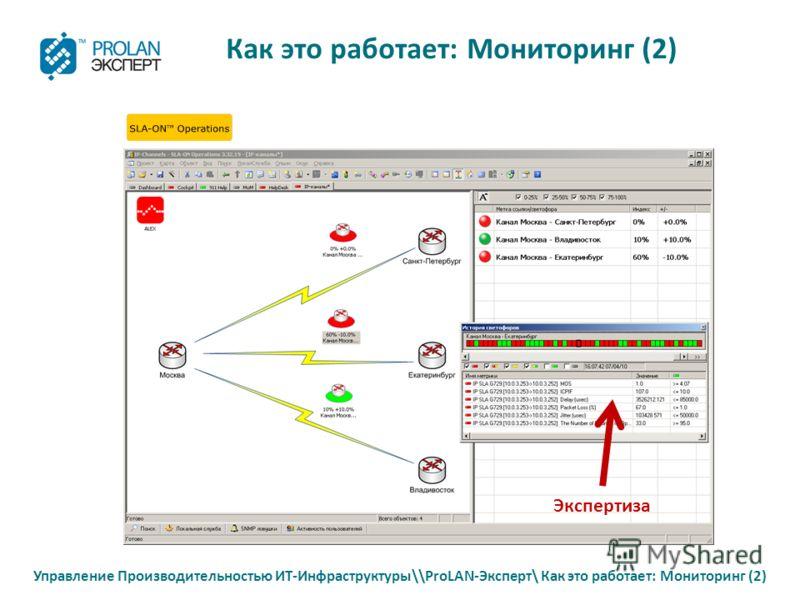 Как это работает: Мониторинг (2) Управление Производительностью ИТ-Инфраструктуры\\ProLAN-Эксперт\ Как это работает: Мониторинг (2) Экспертиза