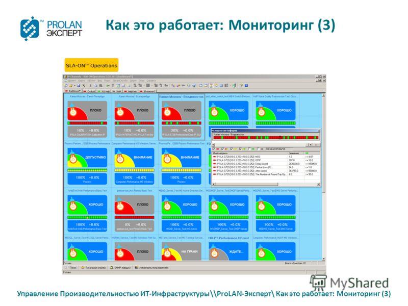 Как это работает: Мониторинг (3) Управление Производительностью ИТ-Инфраструктуры\\ProLAN-Эксперт\ Как это работает: Мониторинг (3)