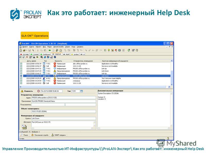 Как это работает: инженерный Help Desk Управление Производительностью ИТ-Инфраструктуры\\ProLAN-Эксперт\ Как это работает: инженерный Help Desk