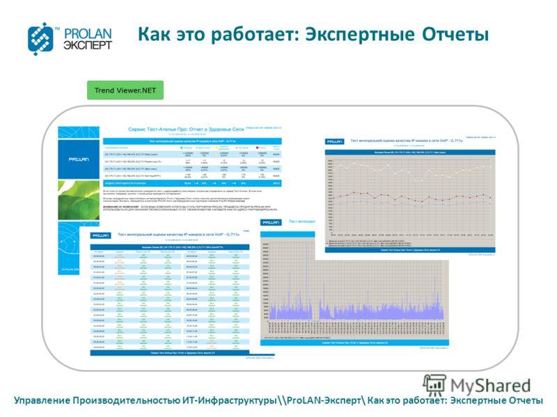 Как это работает: Экспертные Отчеты Управление Производительностью ИТ-Инфраструктуры\\ProLAN-Эксперт\ Как это работает: Экспертные Отчеты