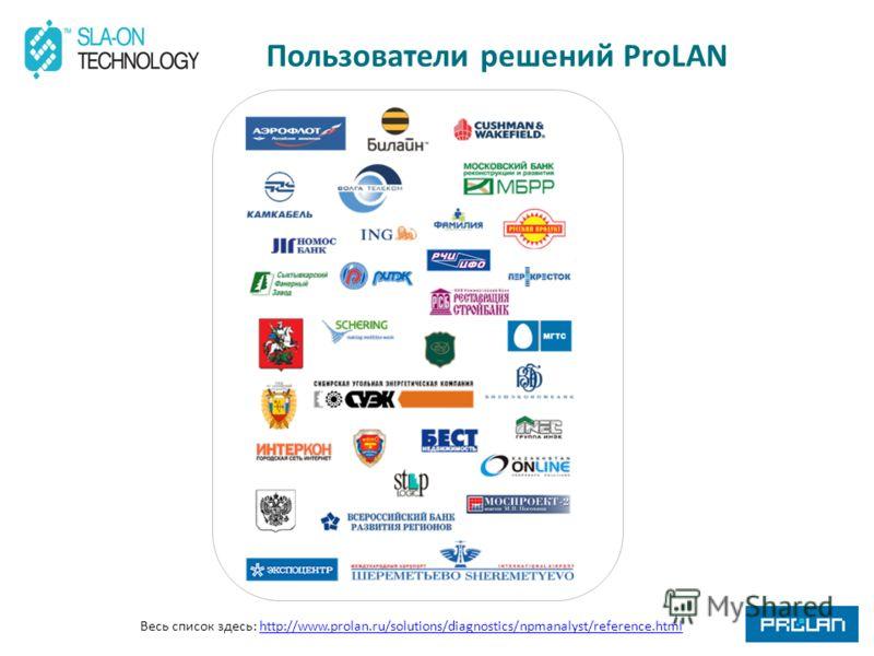 Пользователи решений ProLAN Весь список здесь: http://www.prolan.ru/solutions/diagnostics/npmanalyst/reference.htmlhttp://www.prolan.ru/solutions/diagnostics/npmanalyst/reference.html