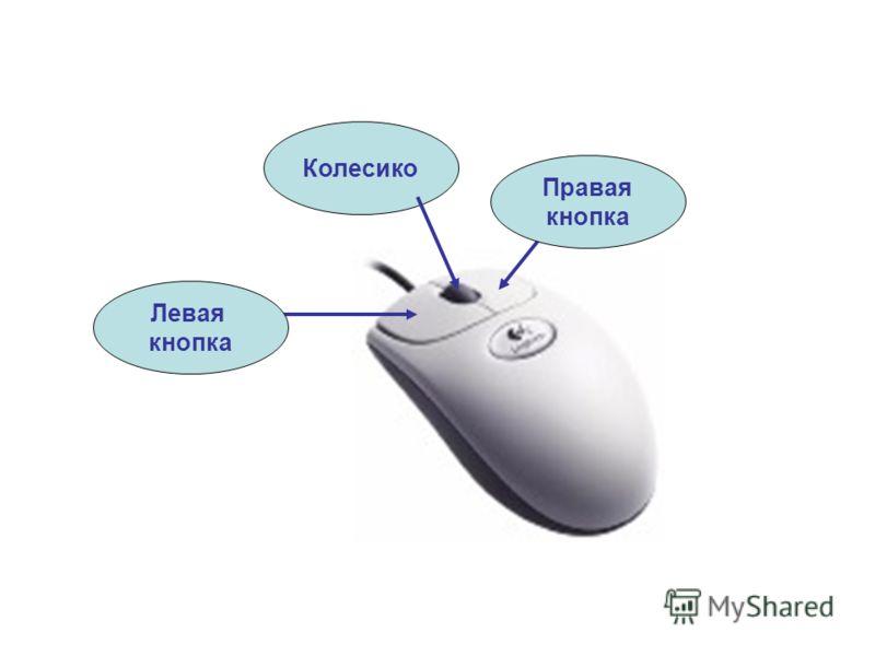 Левая кнопка Правая кнопка Колесико