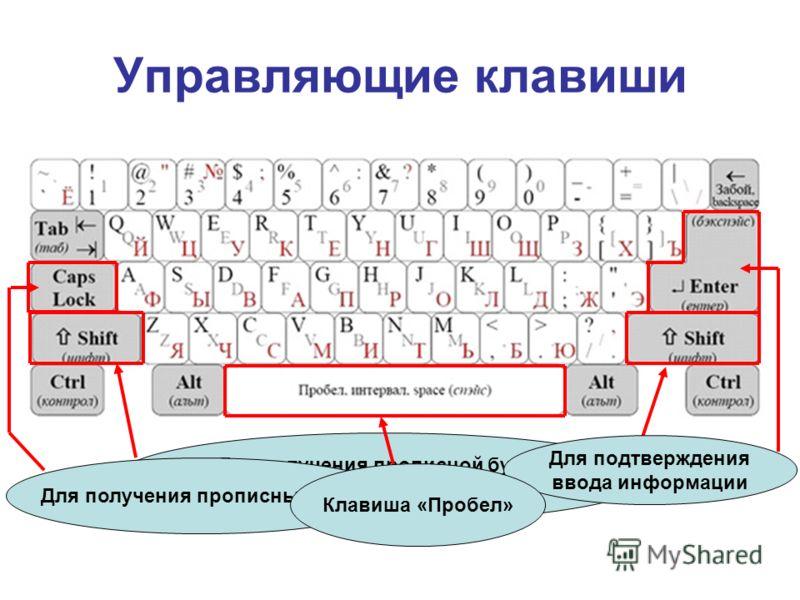 Для получения прописной буквы и знаков препинания Для получения прописных букв Для подтверждения ввода информации Клавиша «Пробел»