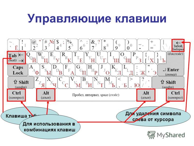 Управляющие клавиши Для удаления символа слева от курсора Клавиша табуляции Для использования в комбинациях клавиш